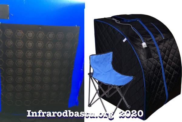 Portabel Infraröd Bastu 2020 års modell Turmalin BLACK